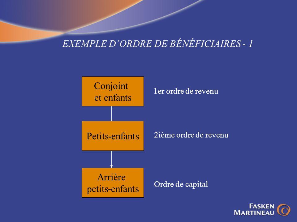 EXEMPLE D'ORDRE DE BÉNÉFICIAIRES - 1