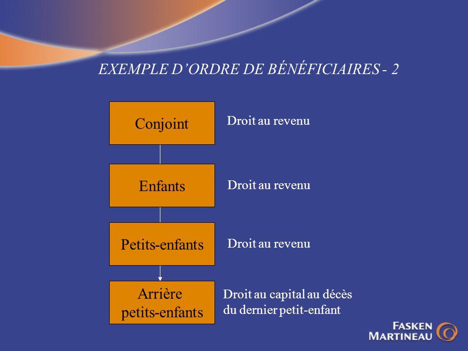 EXEMPLE D'ORDRE DE BÉNÉFICIAIRES - 2