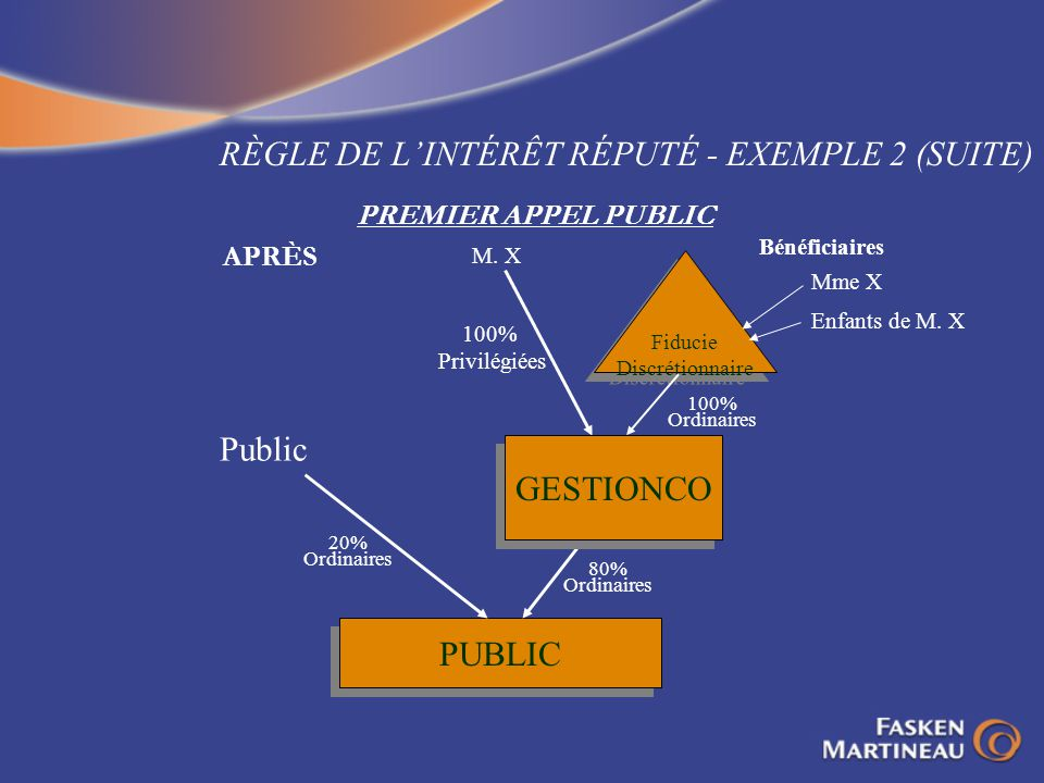 RÈGLE DE L'INTÉRÊT RÉPUTÉ - EXEMPLE 2 (SUITE)