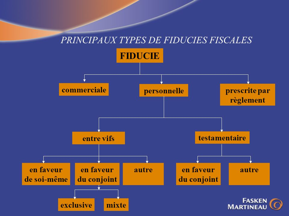 PRINCIPAUX TYPES DE FIDUCIES FISCALES
