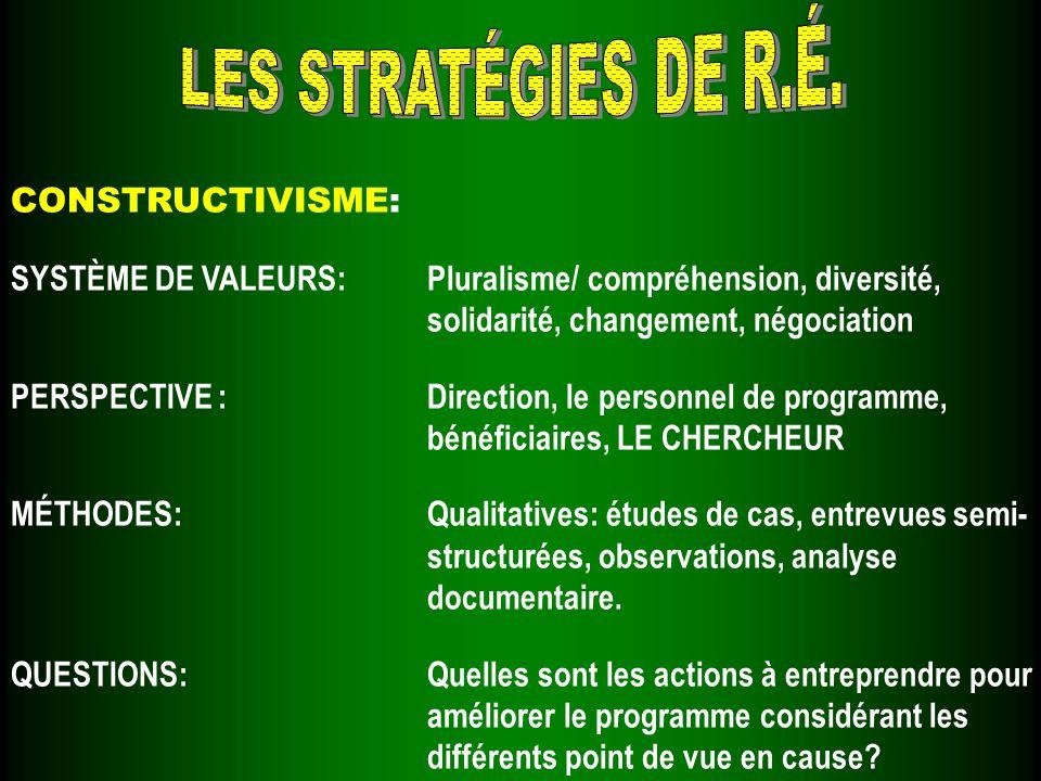 LES STRATÉGIES DE R.É. CONSTRUCTIVISME: