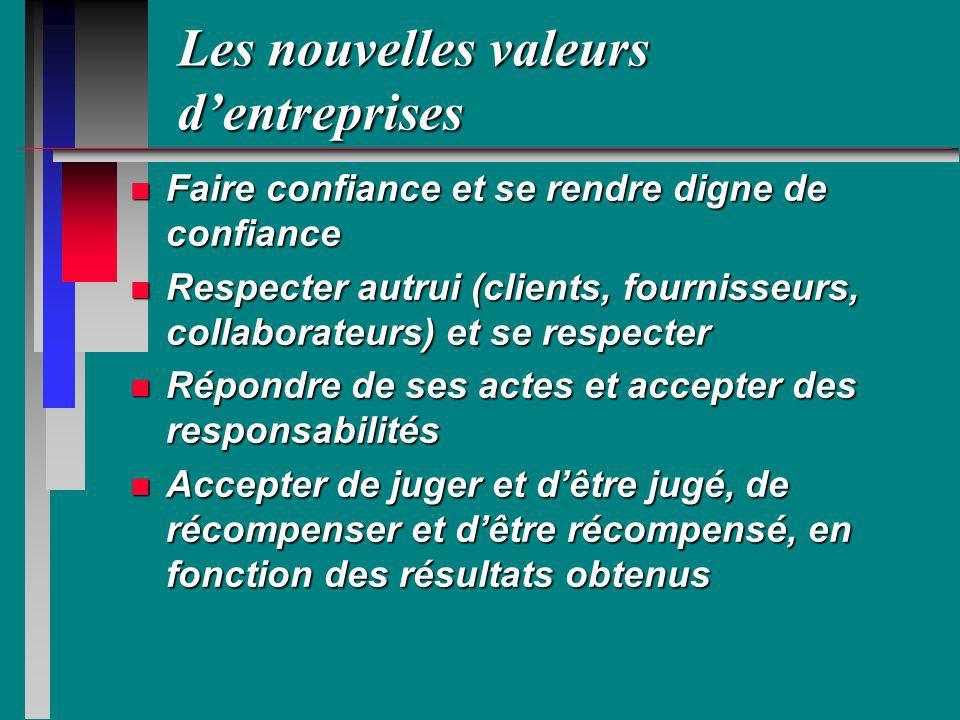 Les nouvelles valeurs d'entreprises