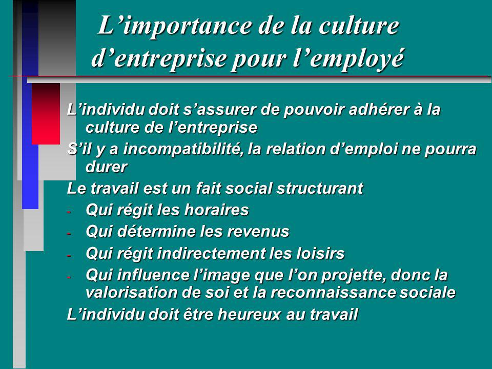 Éthique et responsabilité sociale L'importance de la culture d'entreprise pour l'employé