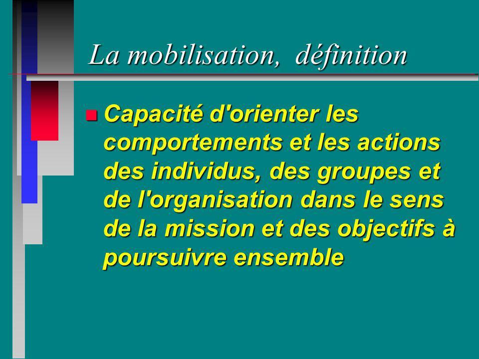 La mobilisation, définition