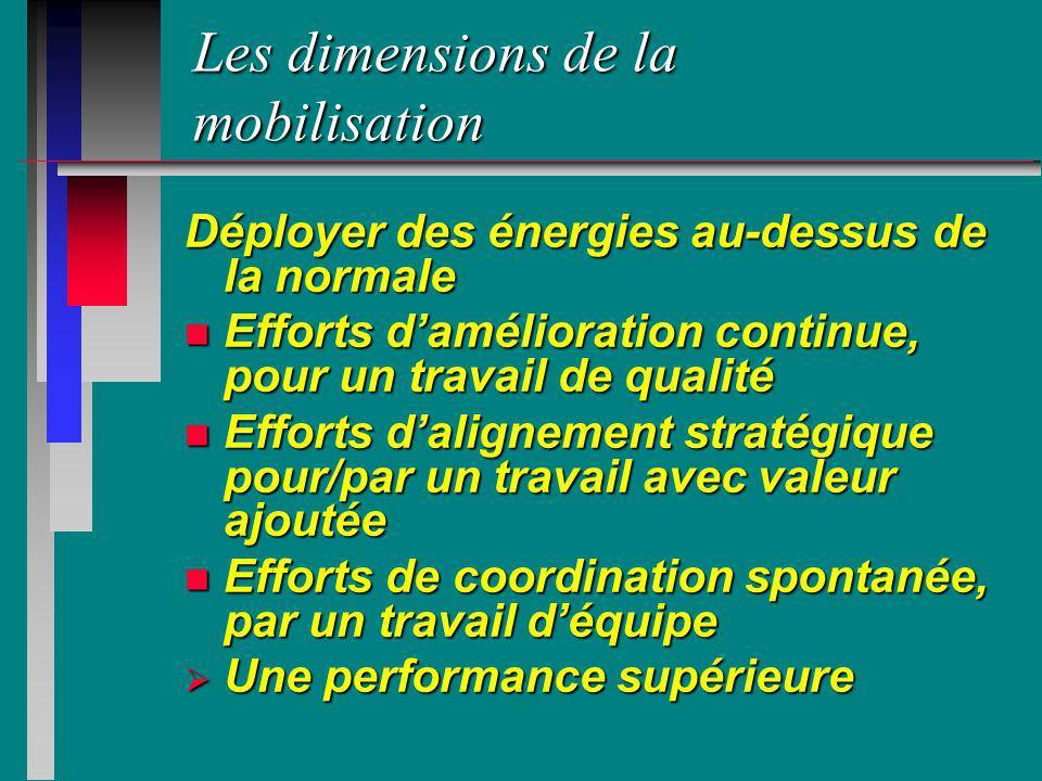 Les dimensions de la mobilisation