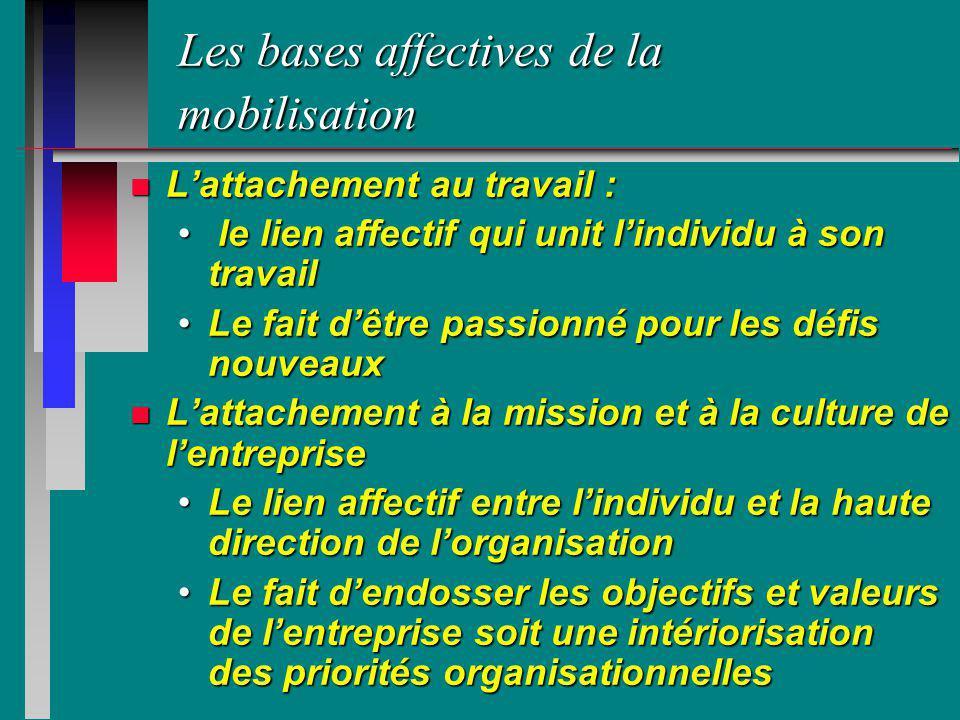 Les bases affectives de la mobilisation