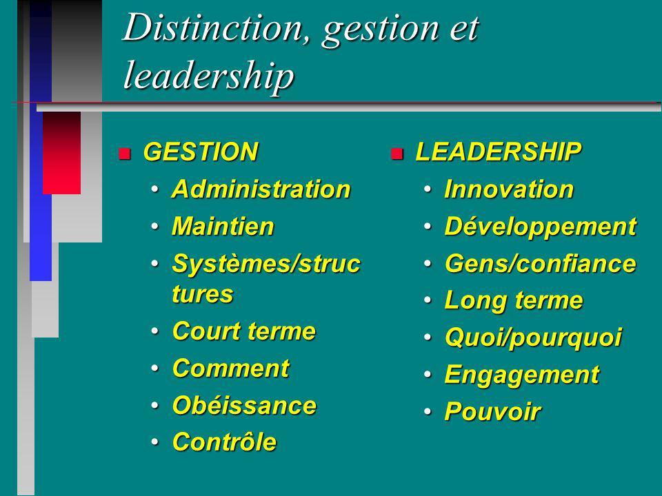 Distinction, gestion et leadership