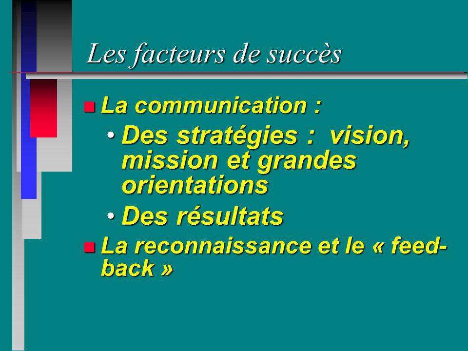 Les facteurs de succès La communication : Des stratégies : vision, mission et grandes orientations.