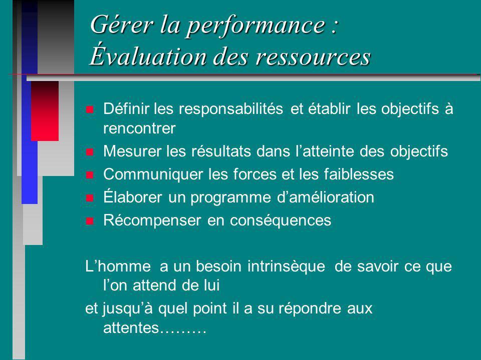Gérer la performance : Évaluation des ressources