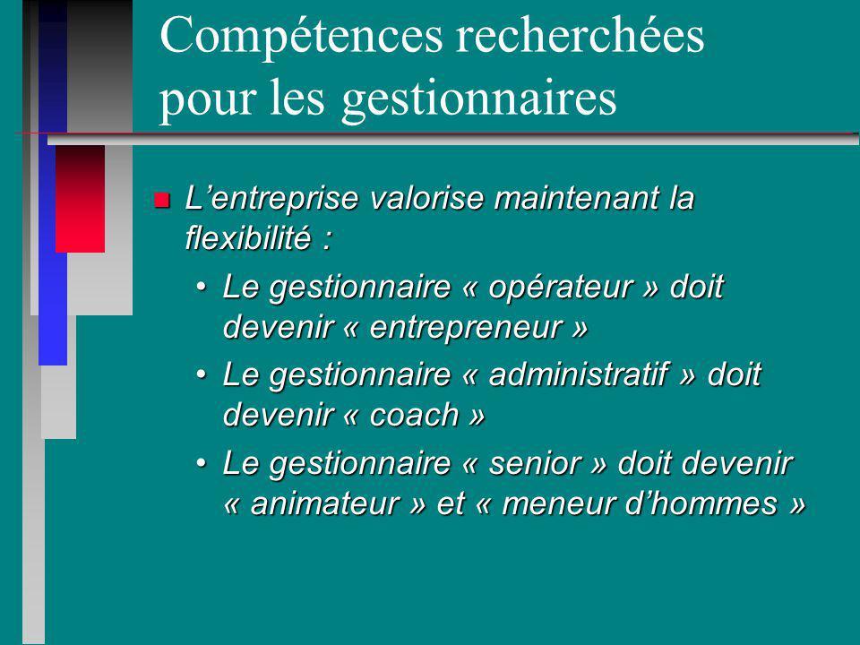 Compétences recherchées pour les gestionnaires