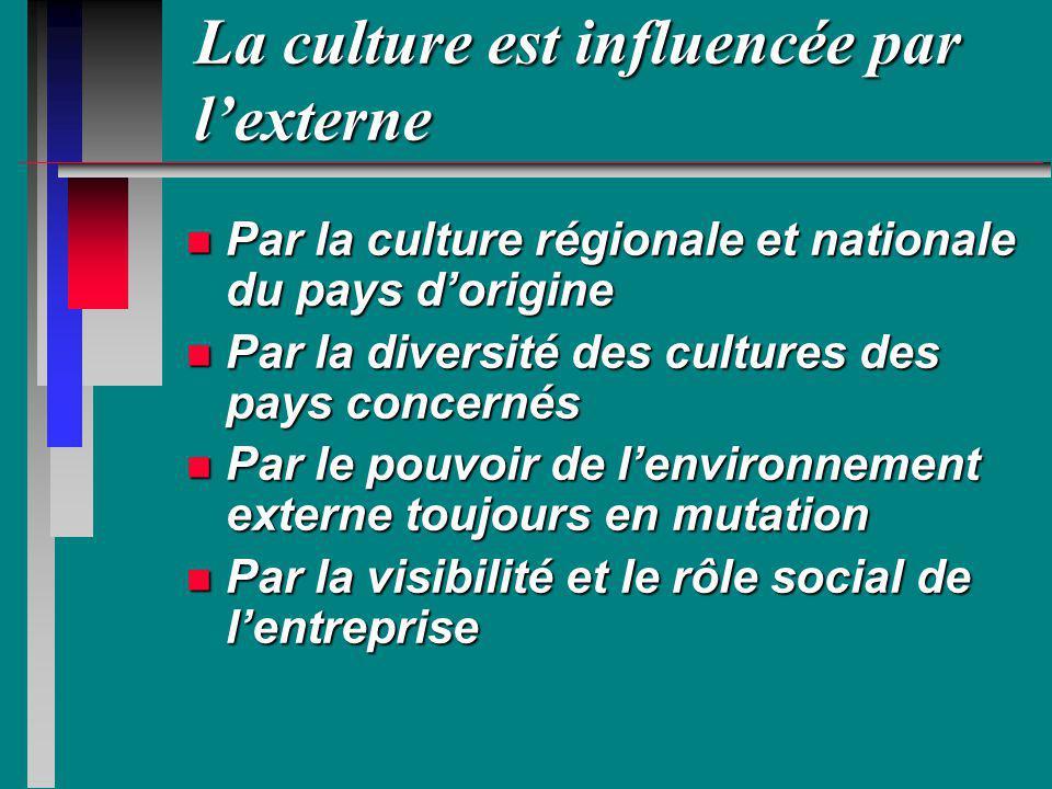 La culture est influencée par l'externe