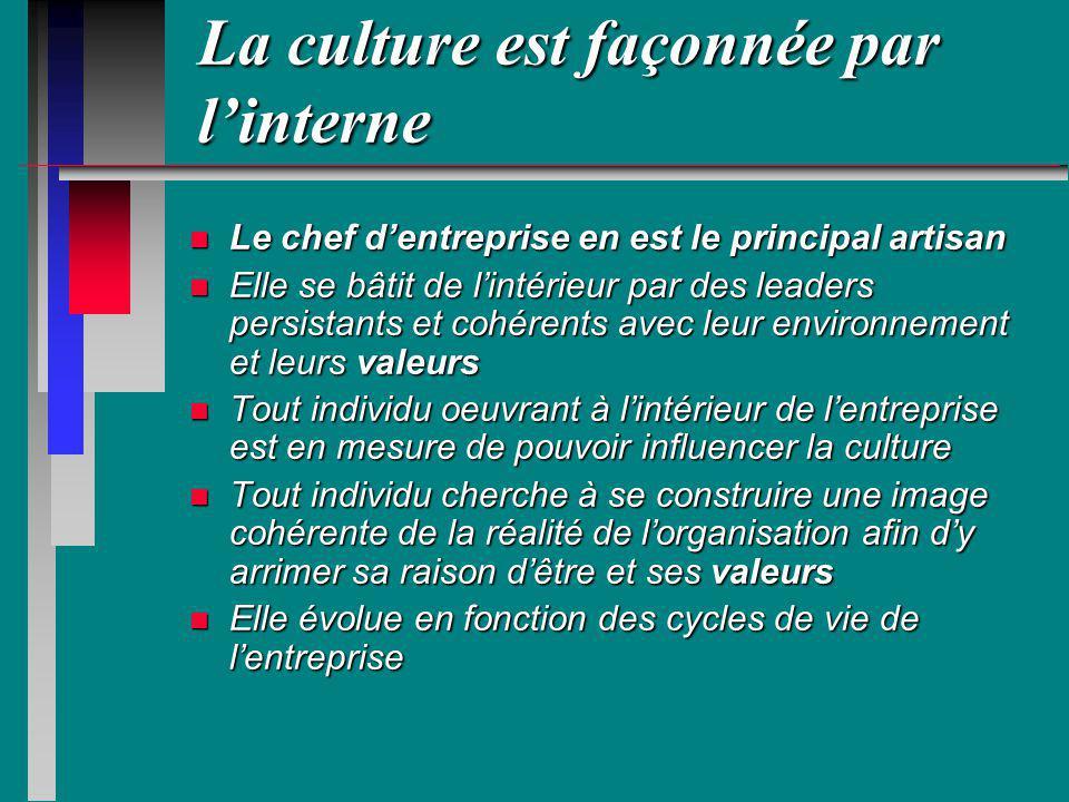 La culture est façonnée par l'interne
