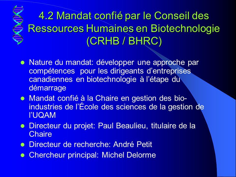 4.2 Mandat confié par le Conseil des Ressources Humaines en Biotechnologie (CRHB / BHRC)
