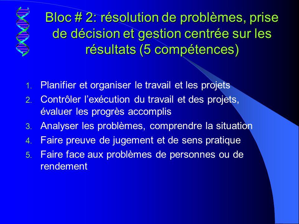 Bloc # 2: résolution de problèmes, prise de décision et gestion centrée sur les résultats (5 compétences)