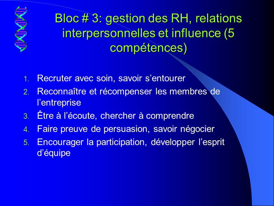 Bloc # 3: gestion des RH, relations interpersonnelles et influence (5 compétences)