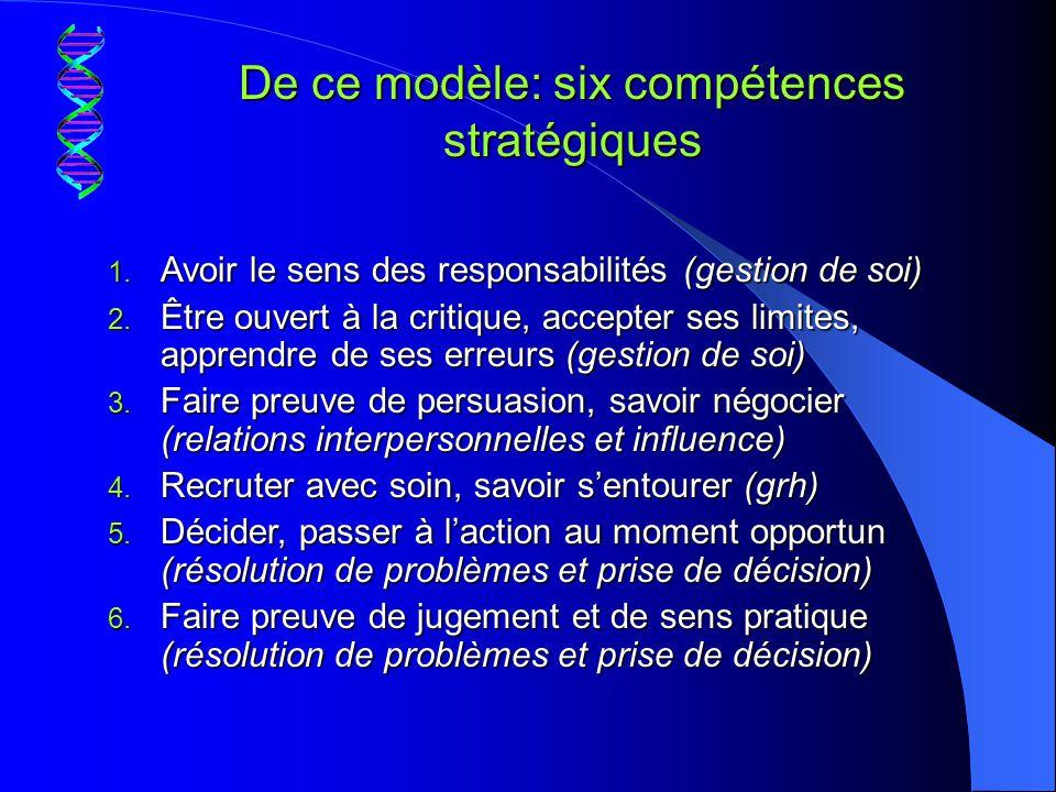 De ce modèle: six compétences stratégiques