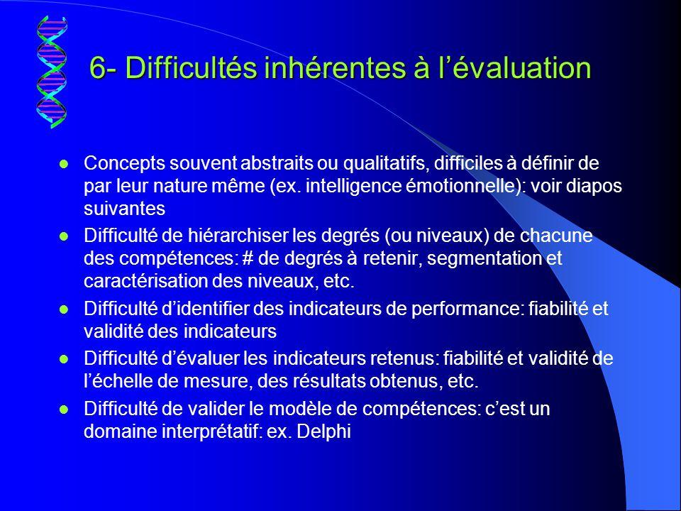 6- Difficultés inhérentes à l'évaluation
