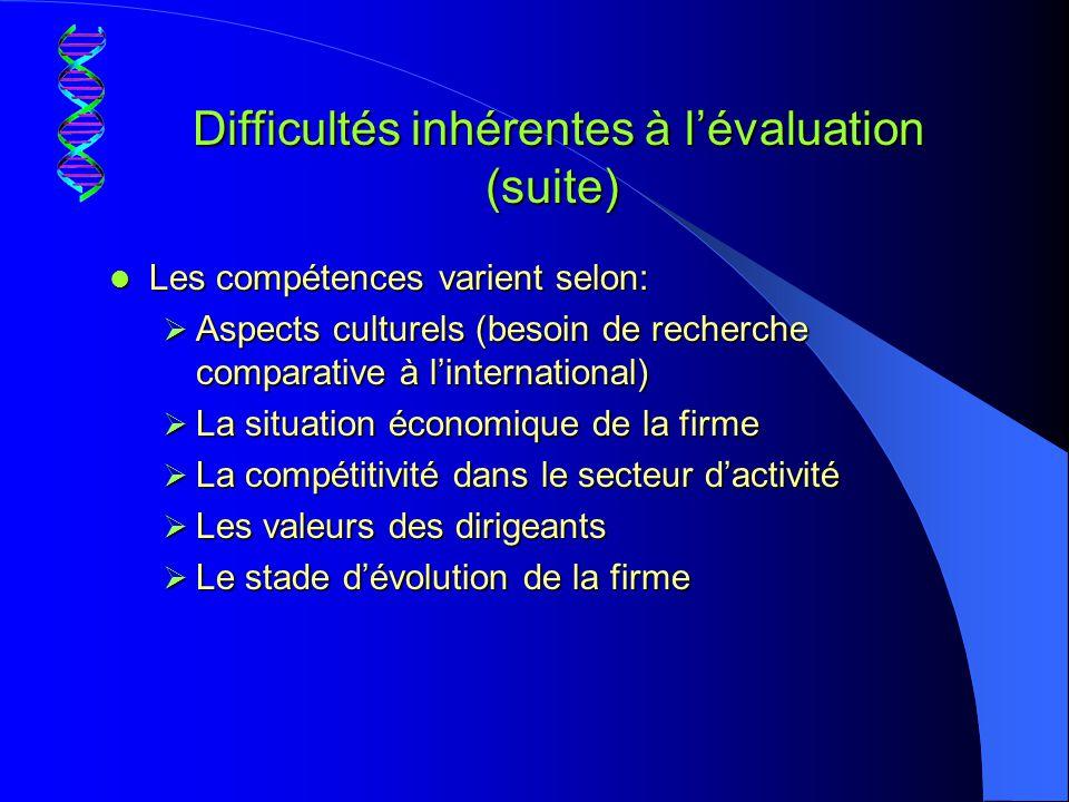 Difficultés inhérentes à l'évaluation (suite)