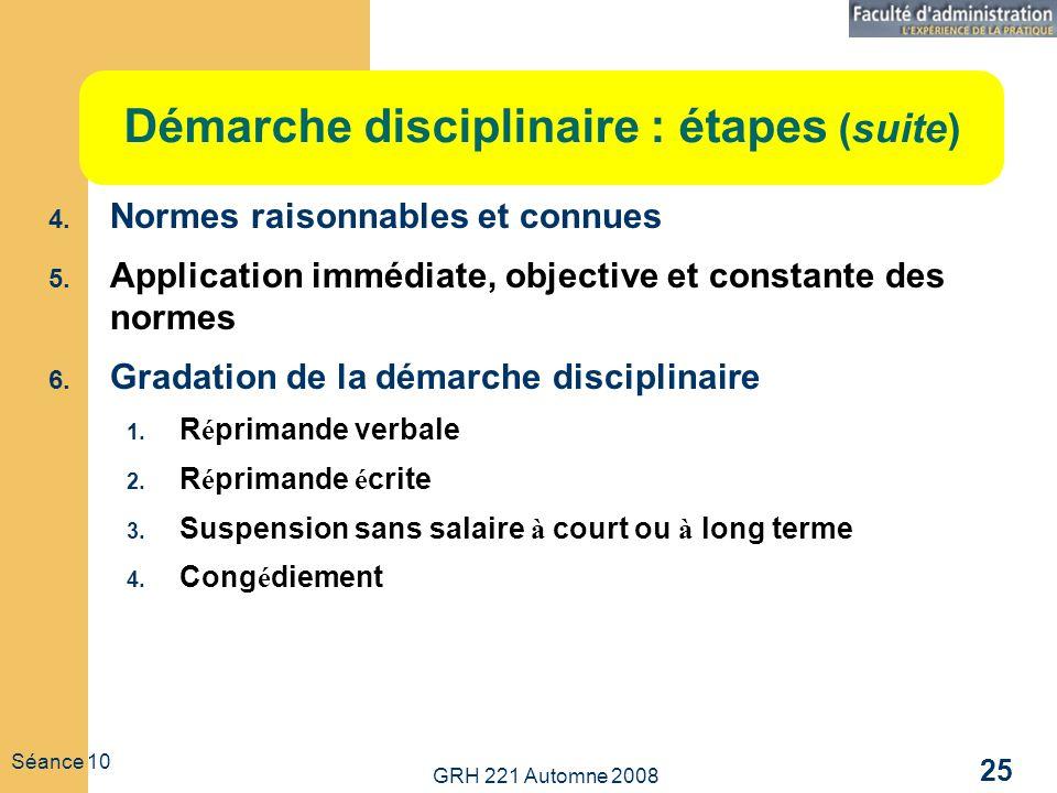 Démarche disciplinaire : étapes (suite)