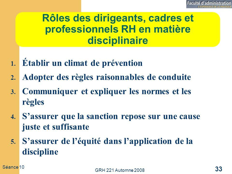 Rôles des dirigeants, cadres et professionnels RH en matière disciplinaire