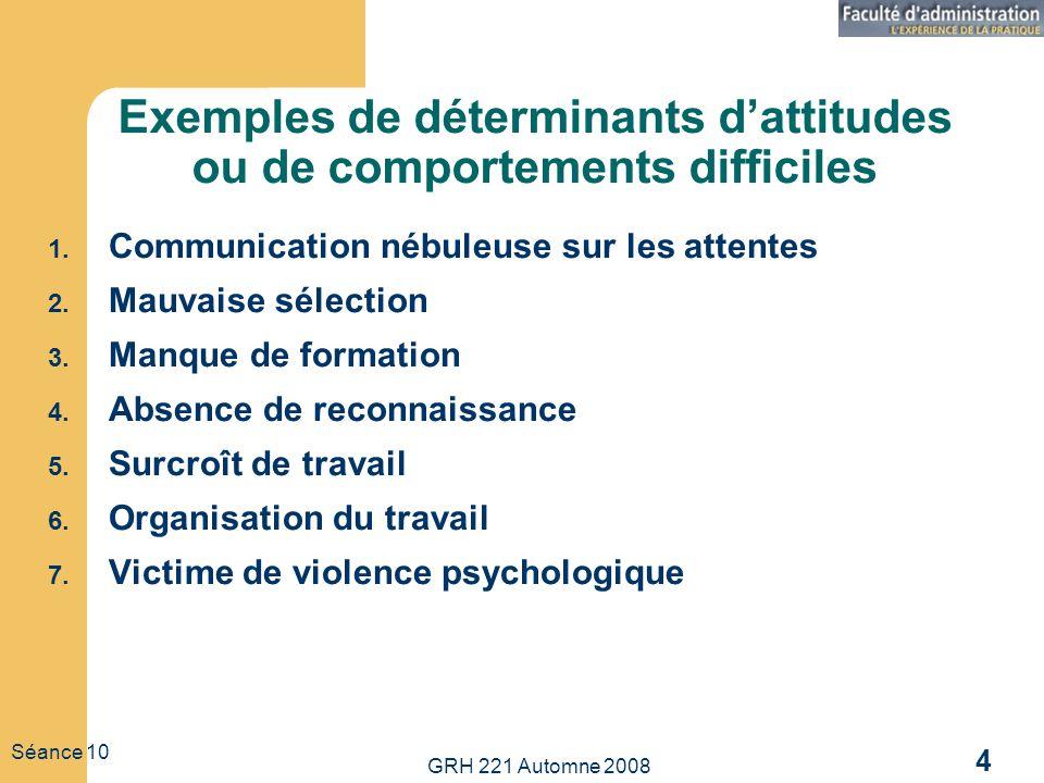 Exemples de déterminants d'attitudes ou de comportements difficiles
