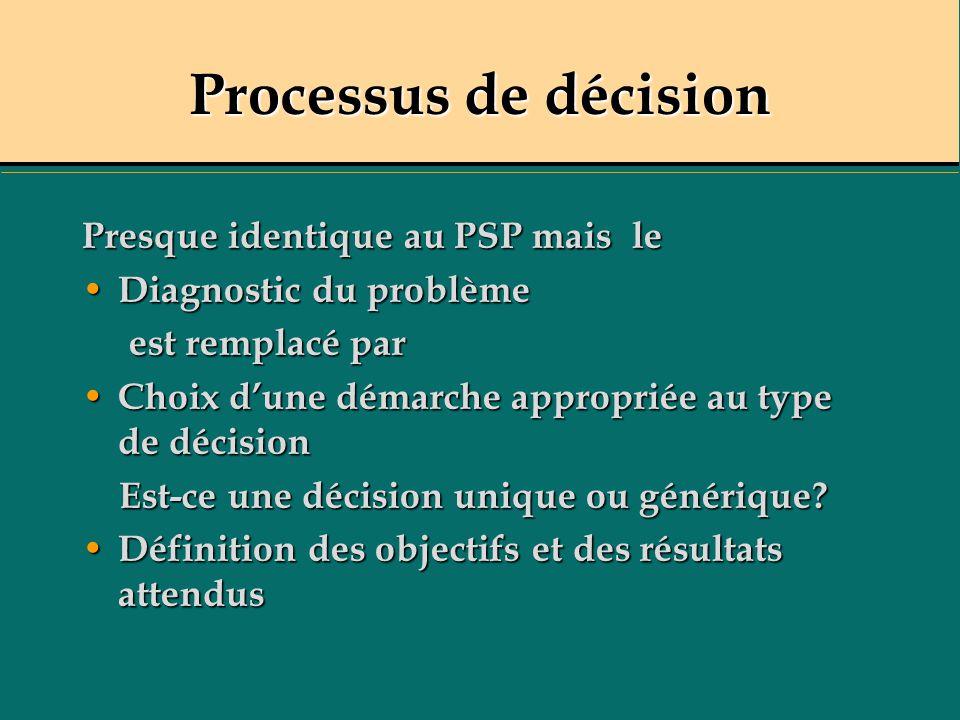 Processus de décision Presque identique au PSP mais le