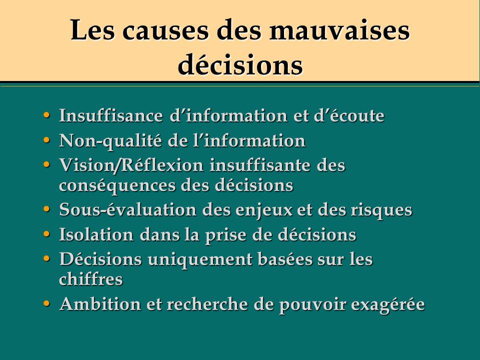 Les causes des mauvaises décisions