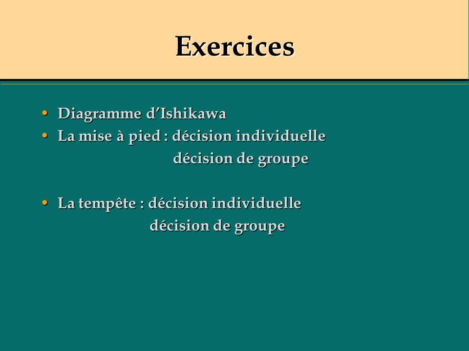 Exercices Diagramme d'Ishikawa La mise à pied : décision individuelle