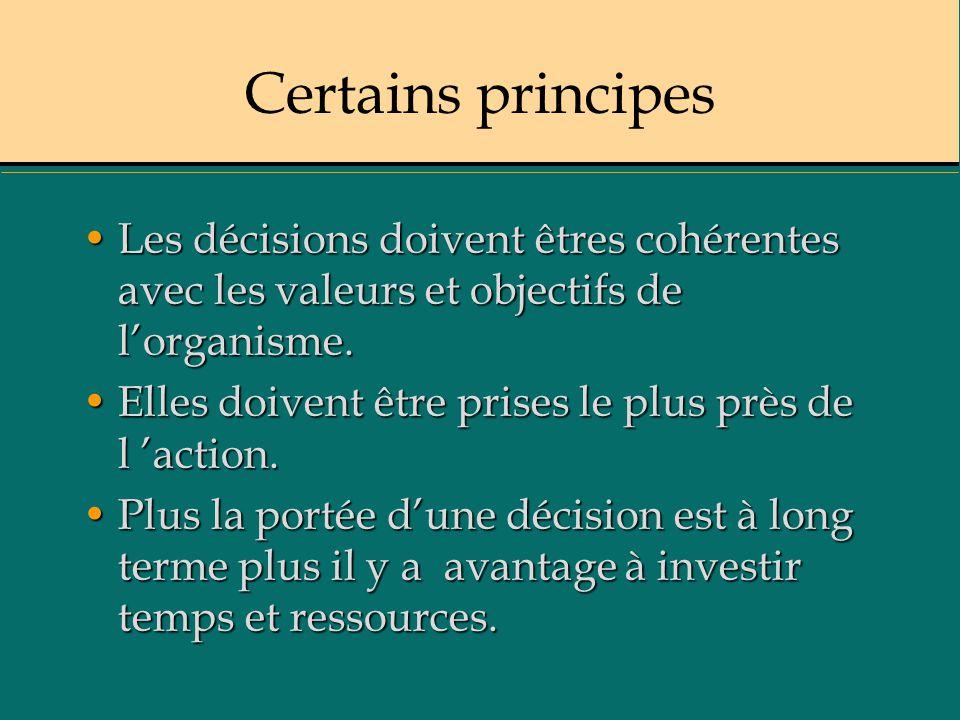Certains principes Les décisions doivent êtres cohérentes avec les valeurs et objectifs de l'organisme.