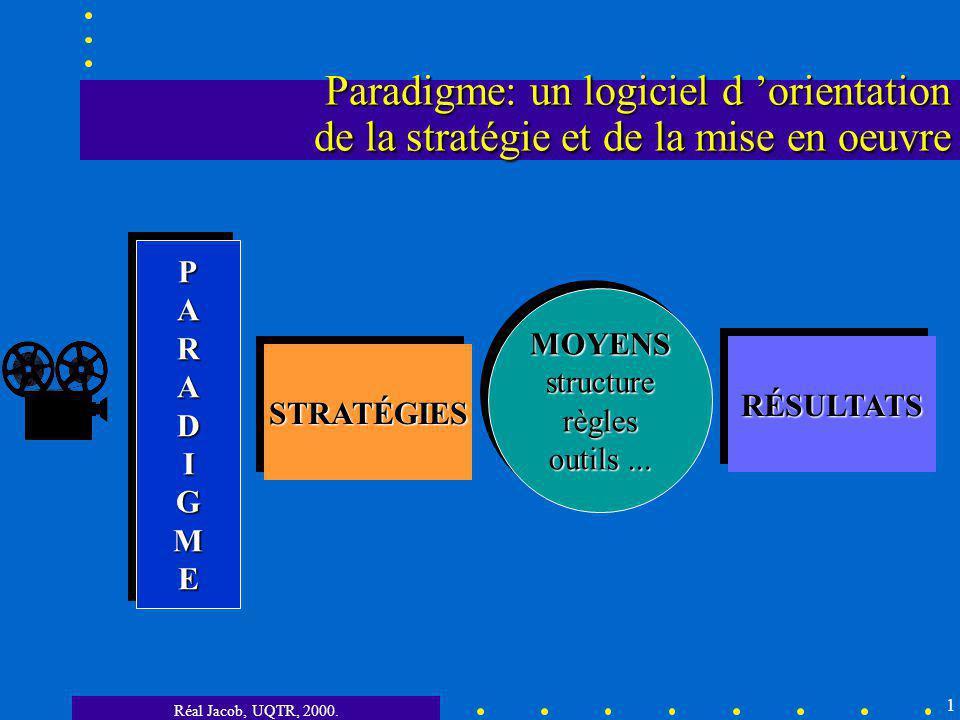 Paradigme: un logiciel d 'orientation de la stratégie et de la mise en oeuvre