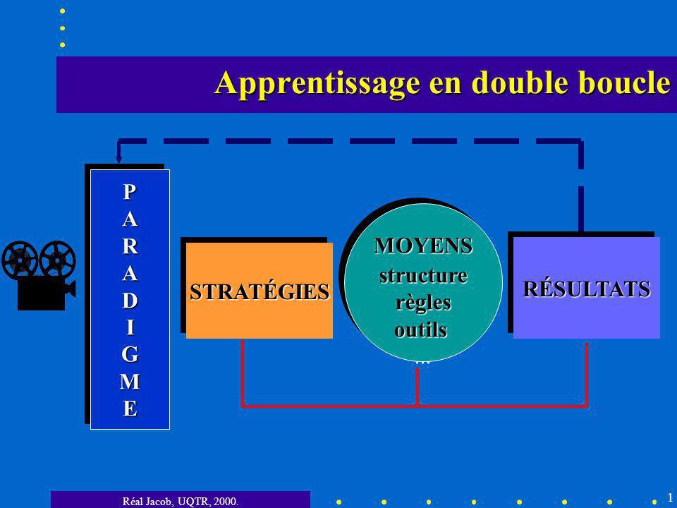 Apprentissage en double boucle
