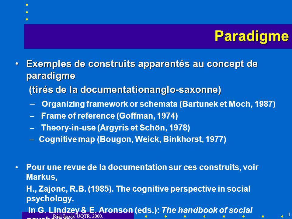 Paradigme Exemples de construits apparentés au concept de paradigme