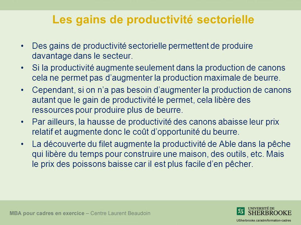 Les gains de productivité sectorielle