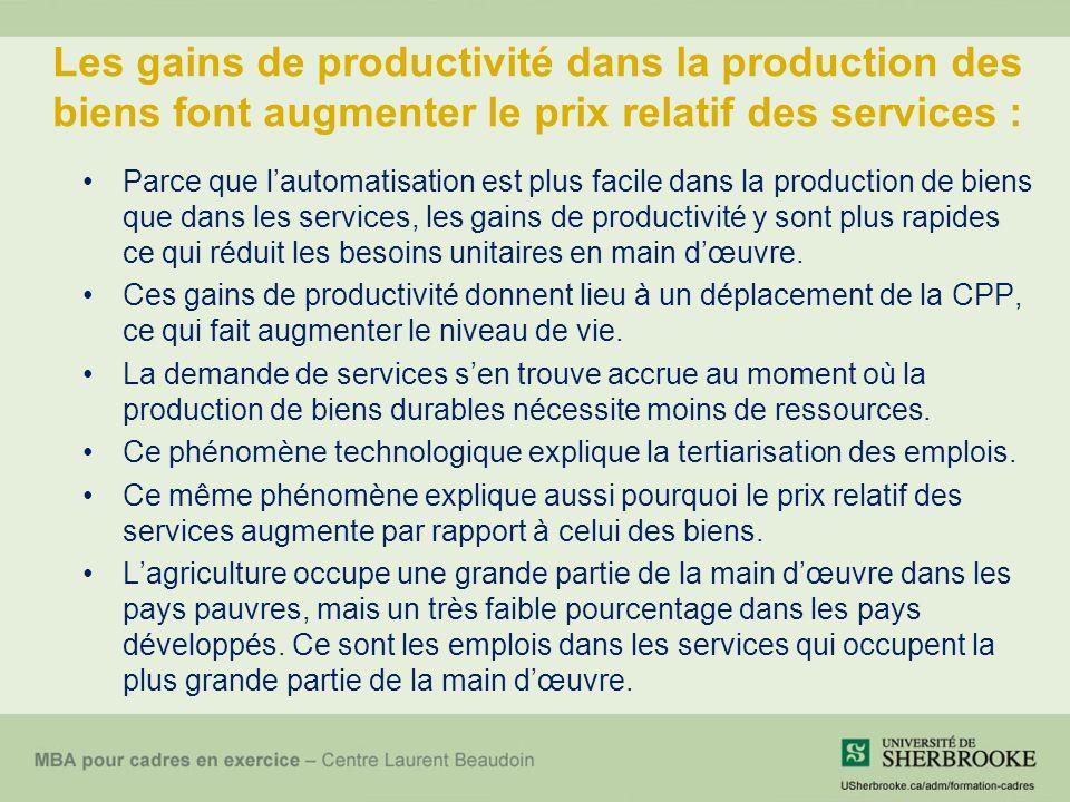 Les gains de productivité dans la production des biens font augmenter le prix relatif des services :