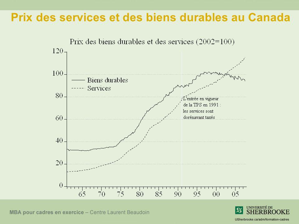 Prix des services et des biens durables au Canada