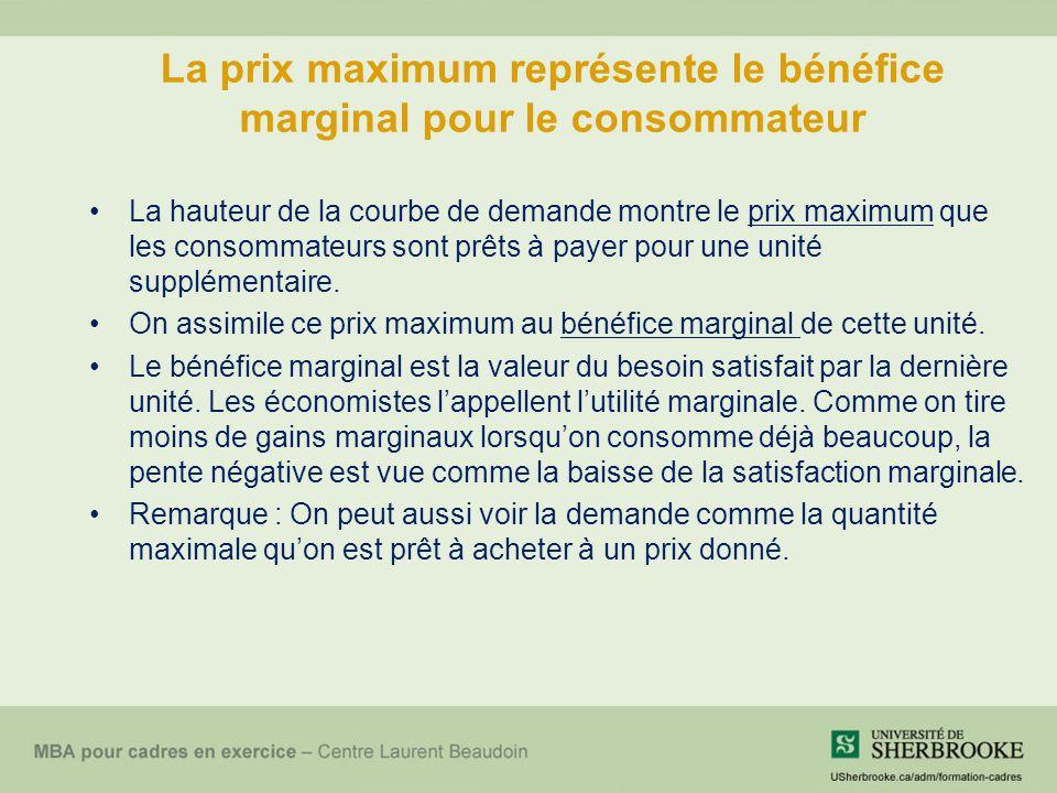 La prix maximum représente le bénéfice marginal pour le consommateur