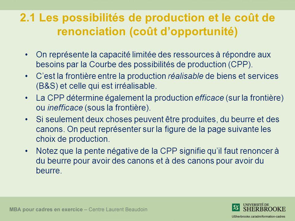 2.1 Les possibilités de production et le coût de renonciation (coût d'opportunité)