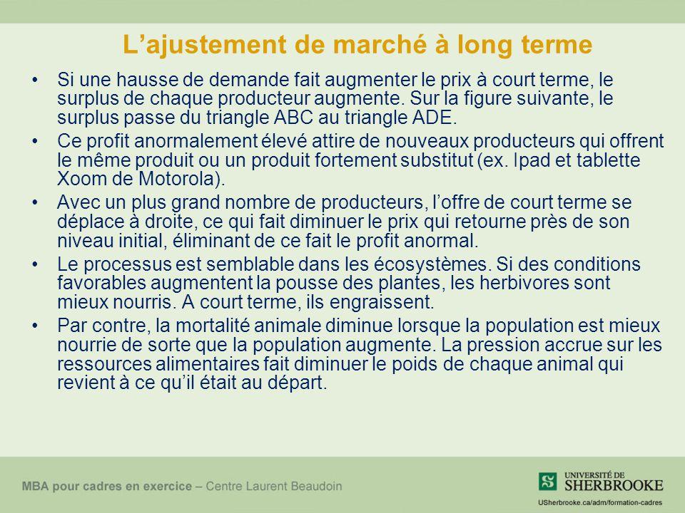 L'ajustement de marché à long terme