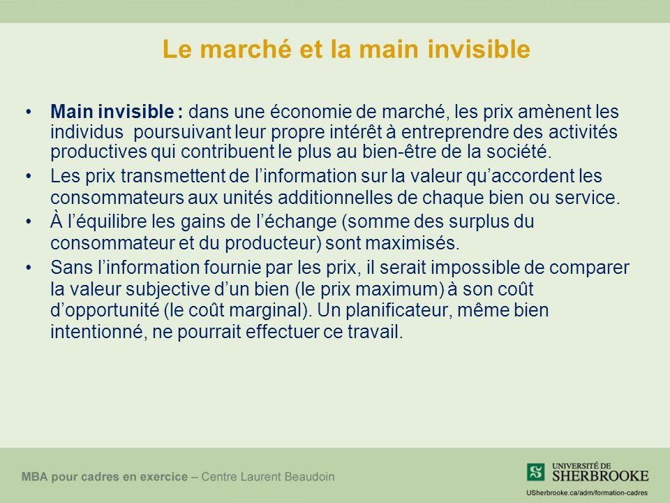 Le marché et la main invisible