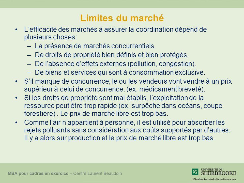 Limites du marché L'efficacité des marchés à assurer la coordination dépend de plusieurs choses: La présence de marchés concurrentiels.