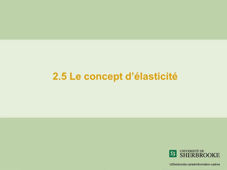 2.5 Le concept d'élasticité