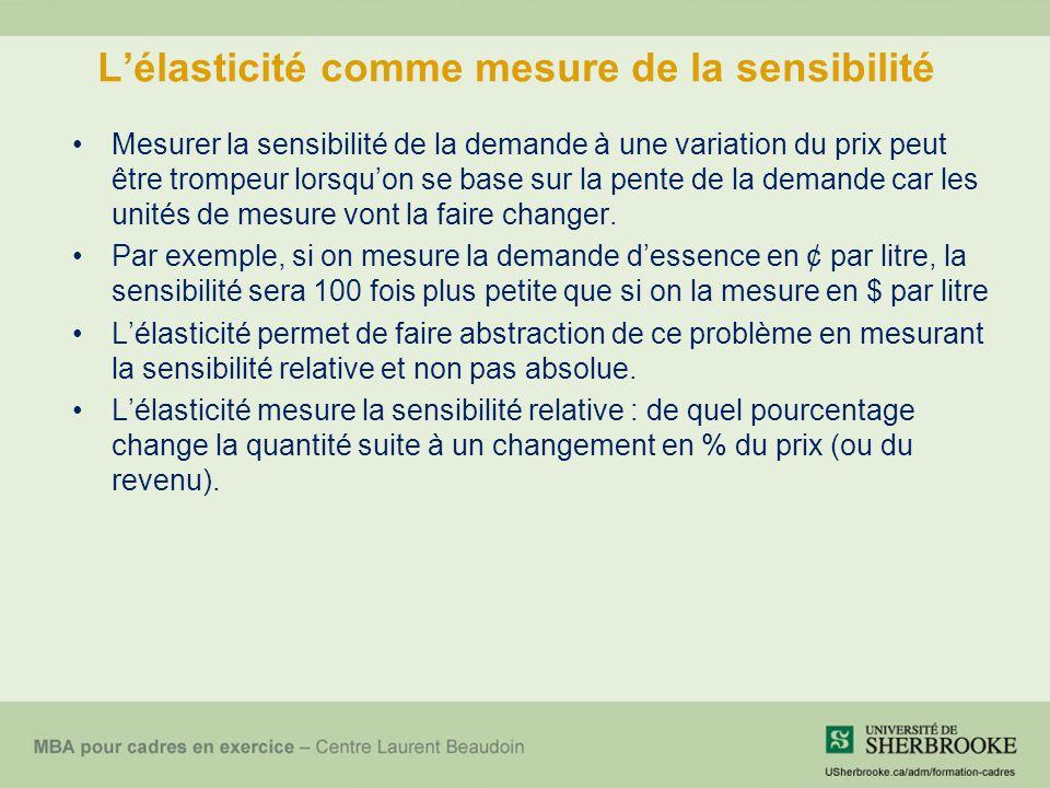 L'élasticité comme mesure de la sensibilité