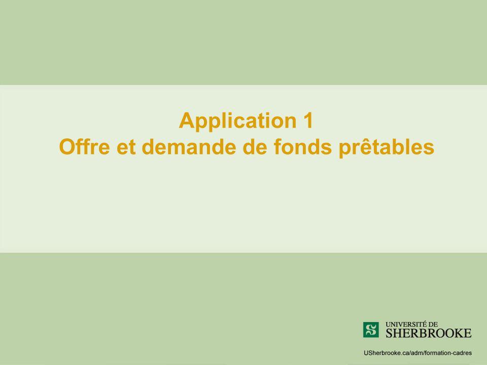 Application 1 Offre et demande de fonds prêtables