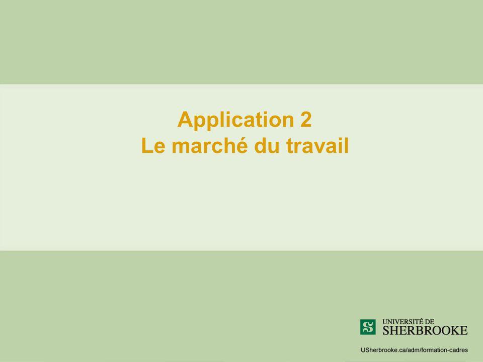 Application 2 Le marché du travail