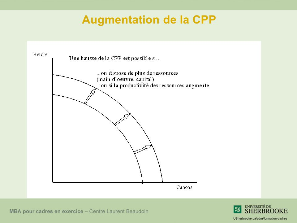 Augmentation de la CPP