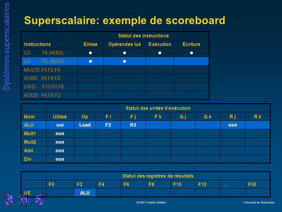 Superscalaire: exemple de scoreboard