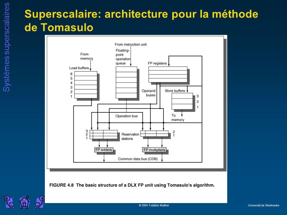 Superscalaire: architecture pour la méthode de Tomasulo