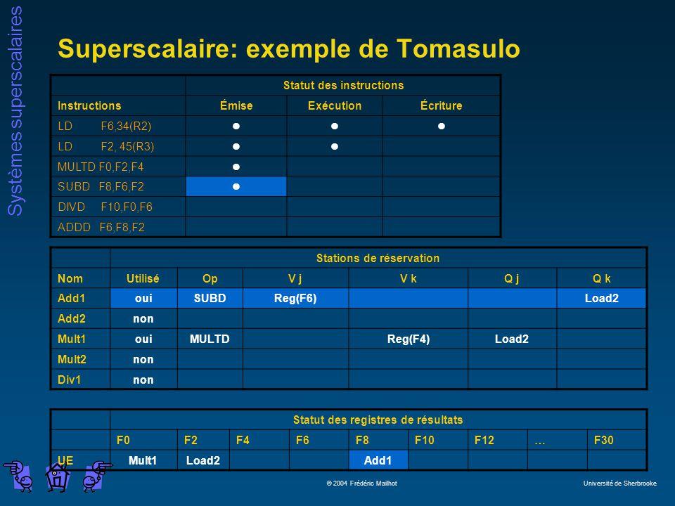 Superscalaire: exemple de Tomasulo