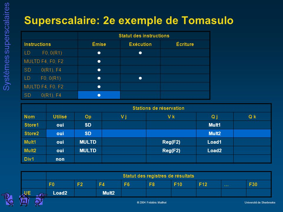 Superscalaire: 2e exemple de Tomasulo