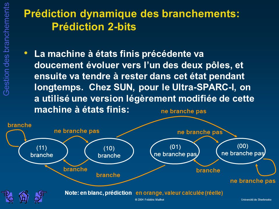 Prédiction dynamique des branchements: Prédiction 2-bits